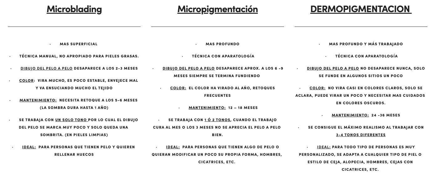 imagen de Cómo elegir método para la pigmentación de cejas